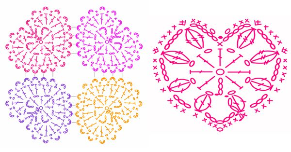 goods gift crochet textile pattern heart