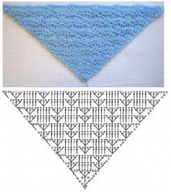 crochet goods textile knitting shawls