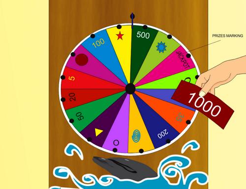 section wheel prize holidays make
