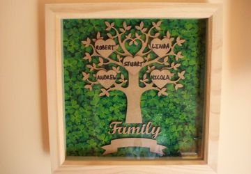 Personalised Family Tree Nature Effect Picture Frame